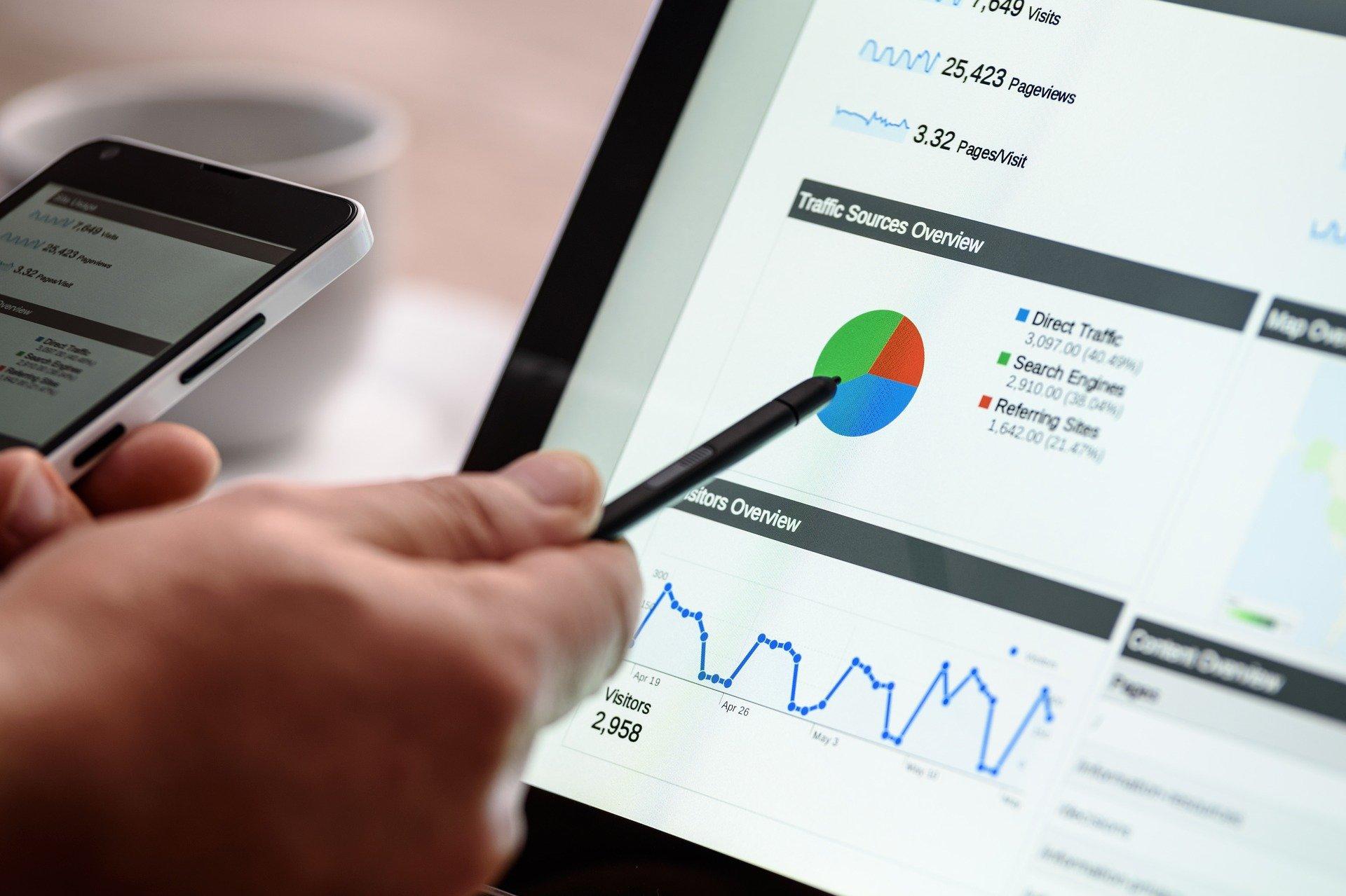 De voordelen van een Google Partner